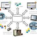 Apprentissage des réseaux de communication