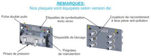 plaque moteur hydraulique