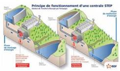 Supports pédagogiques système pluriénergie