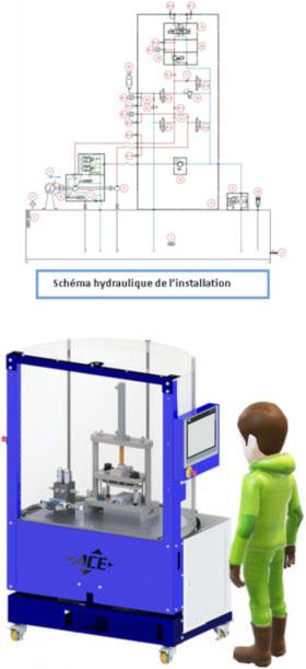 Objectifs pédagogiques presse hydraulique